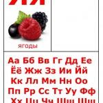 изучение буквы Я, алфавит для детей