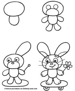 Как нарисовать зайчика своими руками