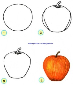 Как нарисовать яблоко