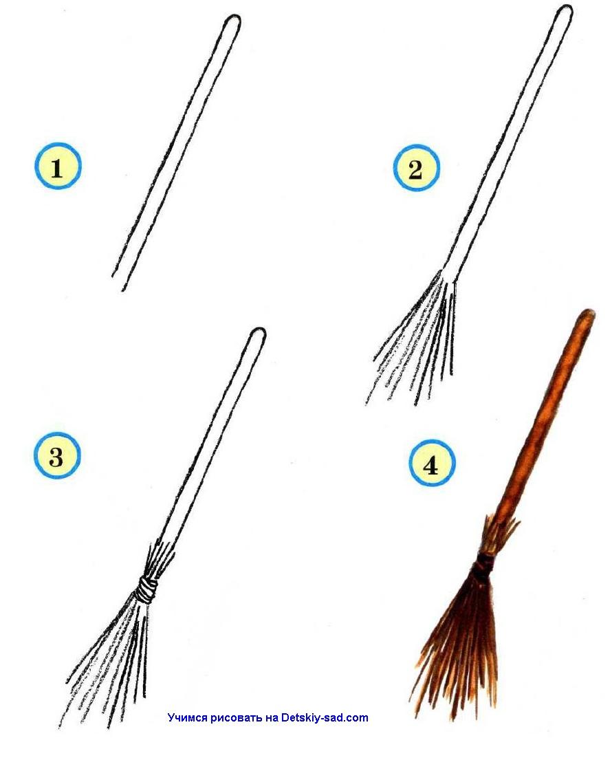 Как нарисовать метлу поэтапно