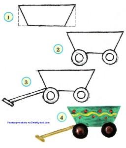 Как нарисовать садовую тачку