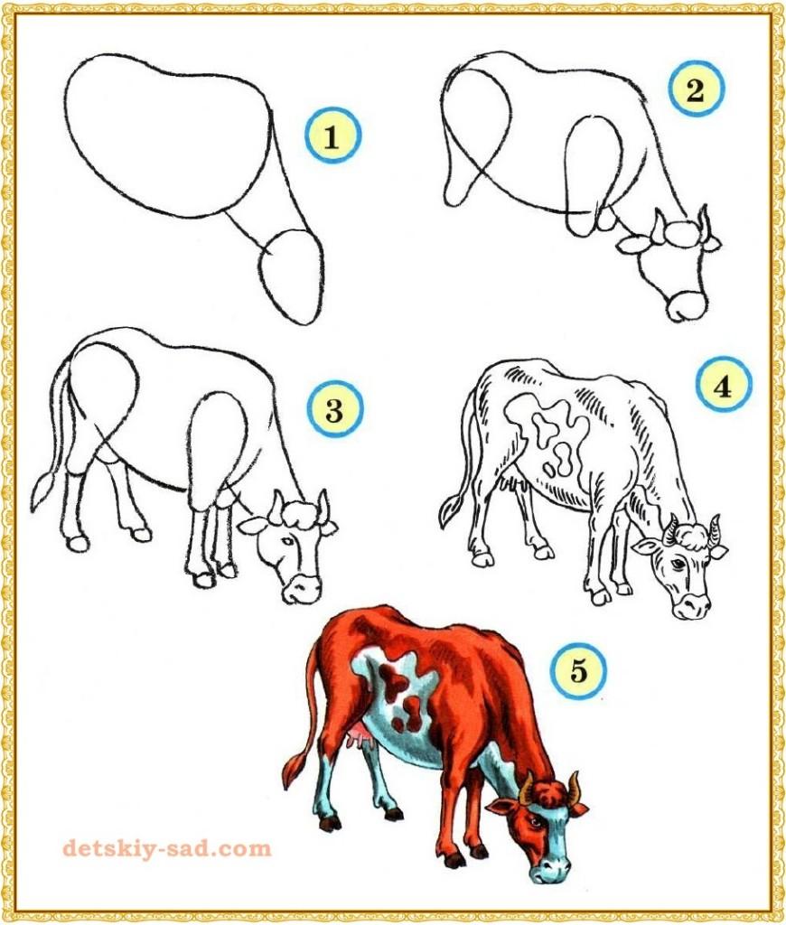 Быстро нарисовать корову