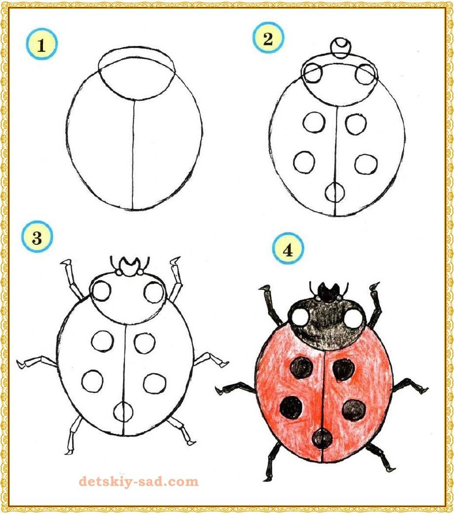 Что рисовать с ребенком 5 лет