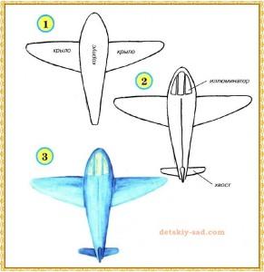 Как нарисовать самолет — урок для самых маленьких