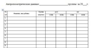 Бланк таблица с антропометрическими данными детей группы детского сада