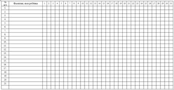 Бланк табеля посещаемости в ДОУ